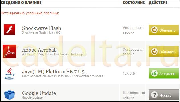 Плагіни для Firefox