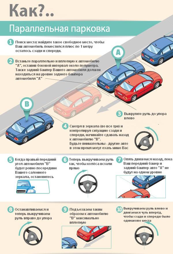 25 важных и нужных шпаргалок для автомобилистов авто