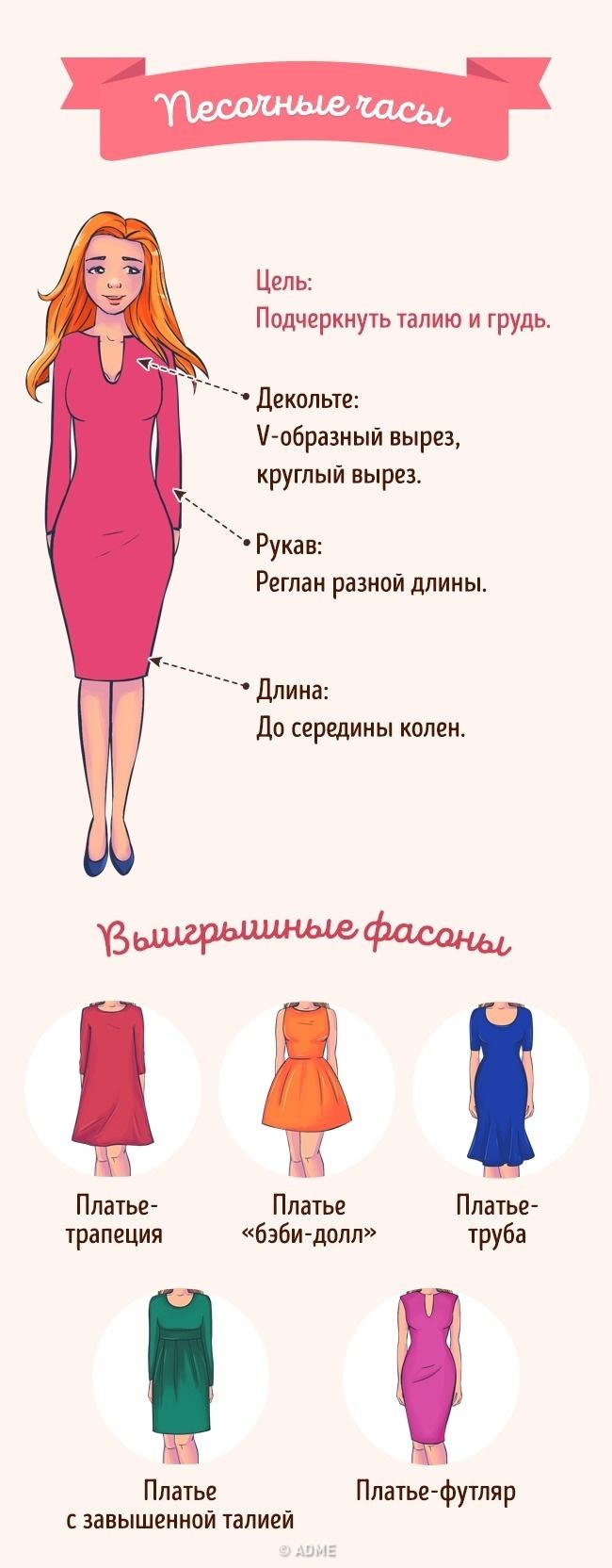 Как выбрать идеальное платье по типу фигуры женские хобби,полезные советы,рукоделие,своими руками,шитье