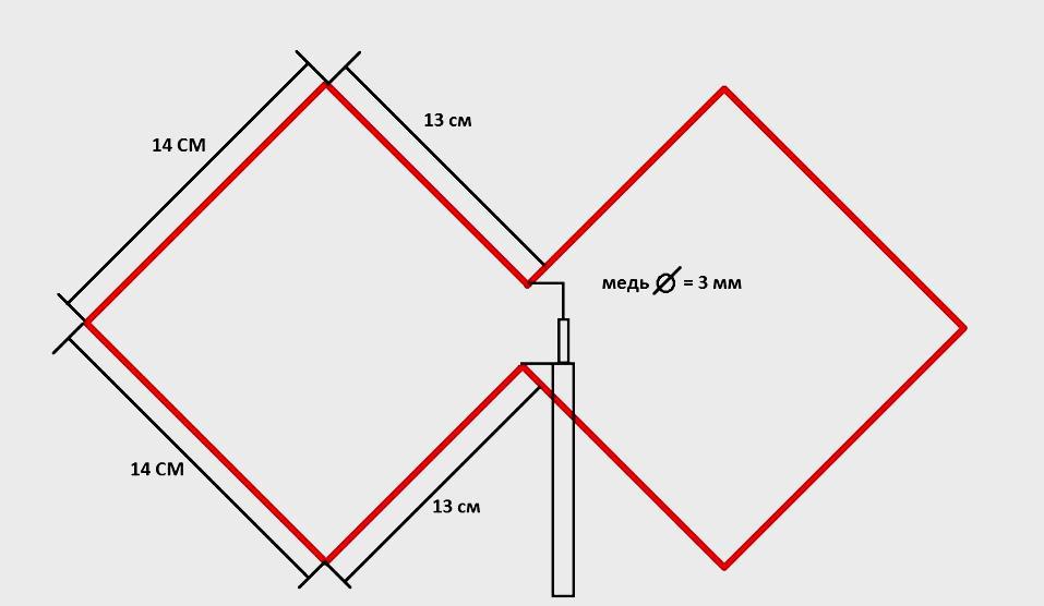 Как сделать антенну для цифрового телевидения своими руками антенна,интересное,телевидение,цифровое телевидение