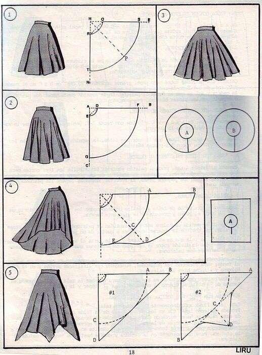 Летняя юбка. Еще одна подборка идей и выкроек для тех, кто шьет. handmake,одежда,шитье